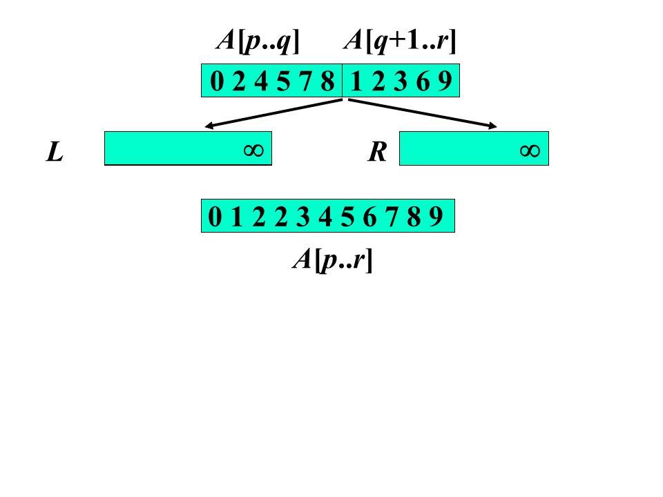 A[p..q] A[q+1..r] 0 2 4 5 7 8. 1 2 3 6 9. L. 0 1 2 2 3 4 5. 7 8  6 9  0 1 2 2 3 4 5 6. 7 8 